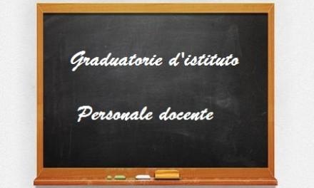 Pubblicazione Graduatorie Definitive Soprannumerari