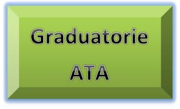 Graduatorie Soprannumerari Personale ATA