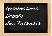 Graduatoria Definitiva Infanzia