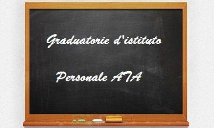 Pubblicazione graduatorie interne definitive personale Ata