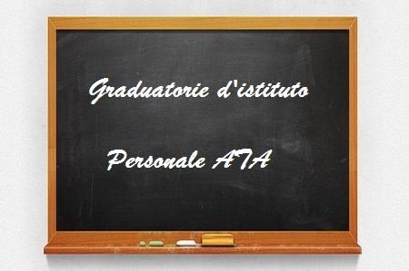 PUBBLICAZIONE GRADUATORIE DEFINITIVE DI CIRCOLO E D'ISTITUTO III^ FASCIA ATA – TRIENNIO 2021/22, 2022/23, 2023/24.