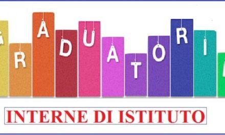 Pubblicazione graduatorie interne provvisorie personale docente 19.20