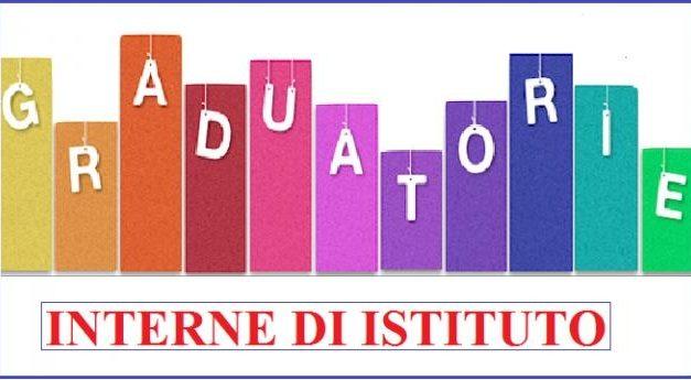Pubblicazione graduatorie interne definitive personale docente
