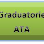 Pubblicazione delle Graduatorie interne provvisorie per l'individuazione del personale Ata soprannumerario