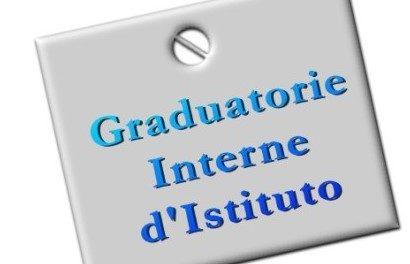 Graduatoria definitiva scuola dell'infanzia-
