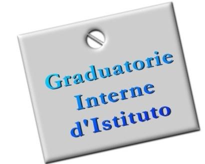 Pubblicazione graduatorie definitive personale docente e ATA a.s. 2020/21